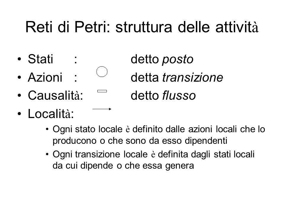 Reti di Petri: struttura delle attività