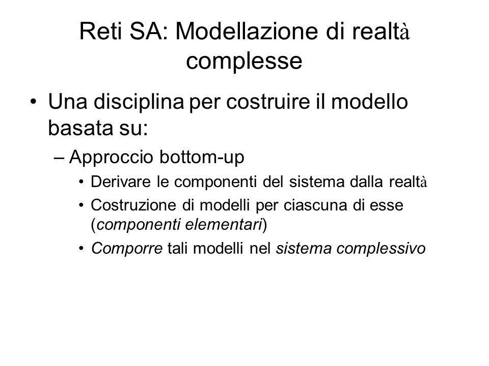 Reti SA: Modellazione di realtà complesse