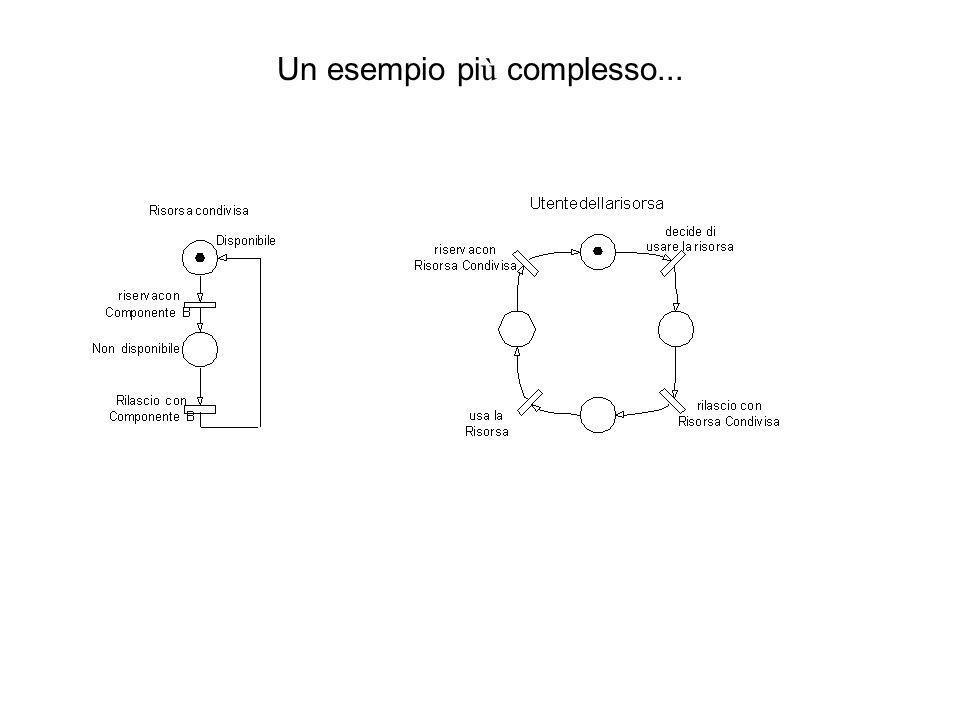 Un esempio più complesso...