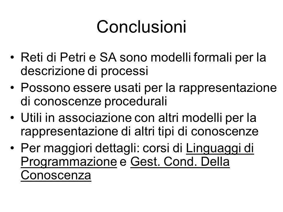 Conclusioni Reti di Petri e SA sono modelli formali per la descrizione di processi.