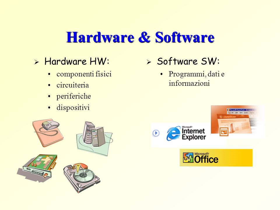 Hardware & Software Hardware HW: Software SW: componenti fisici