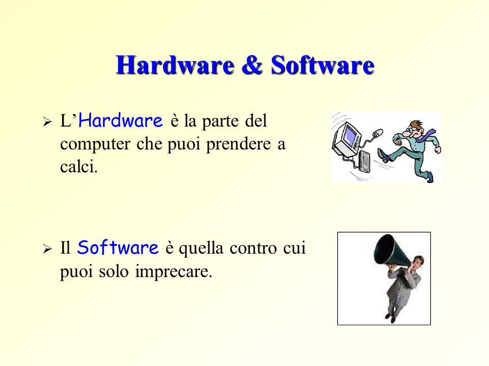 Hardware & Software L'Hardware è la parte del computer che puoi prendere a calci.