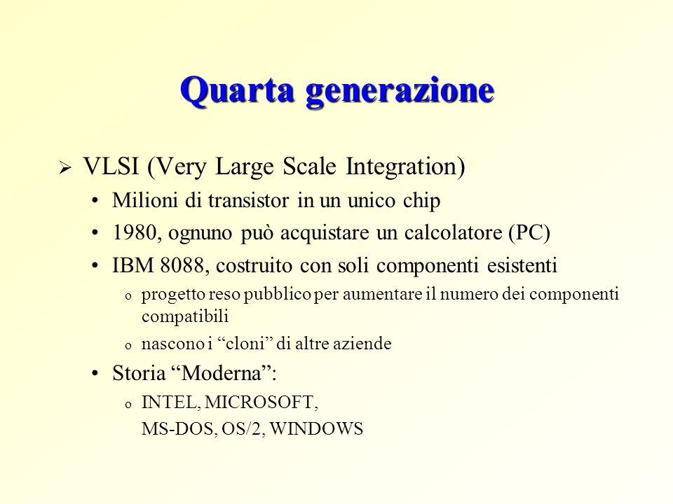 Quarta generazione VLSI (Very Large Scale Integration)