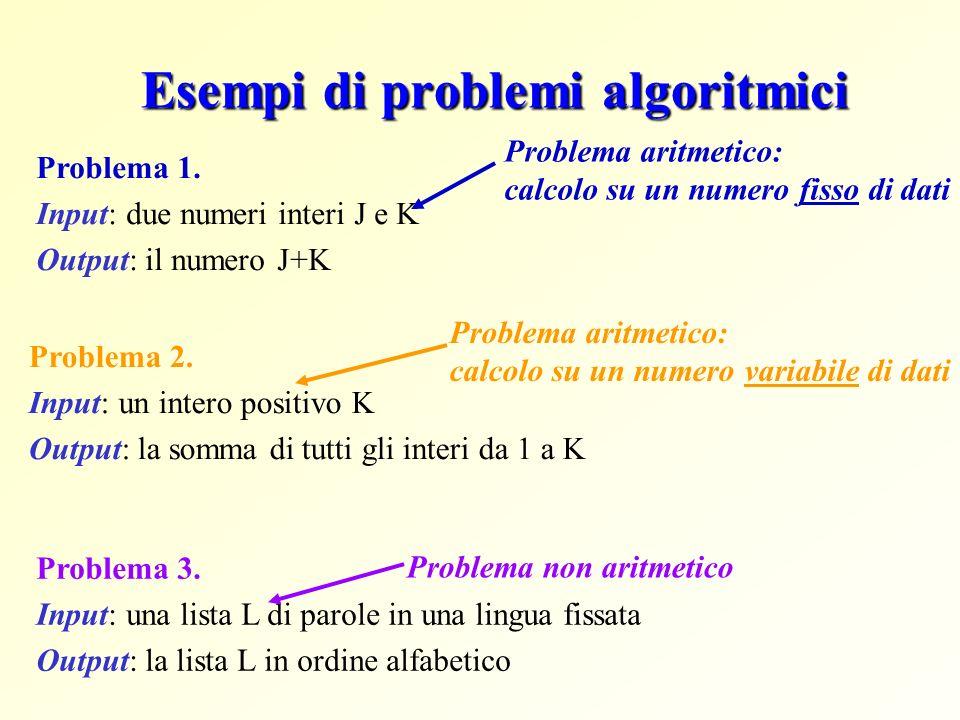 Esempi di problemi algoritmici