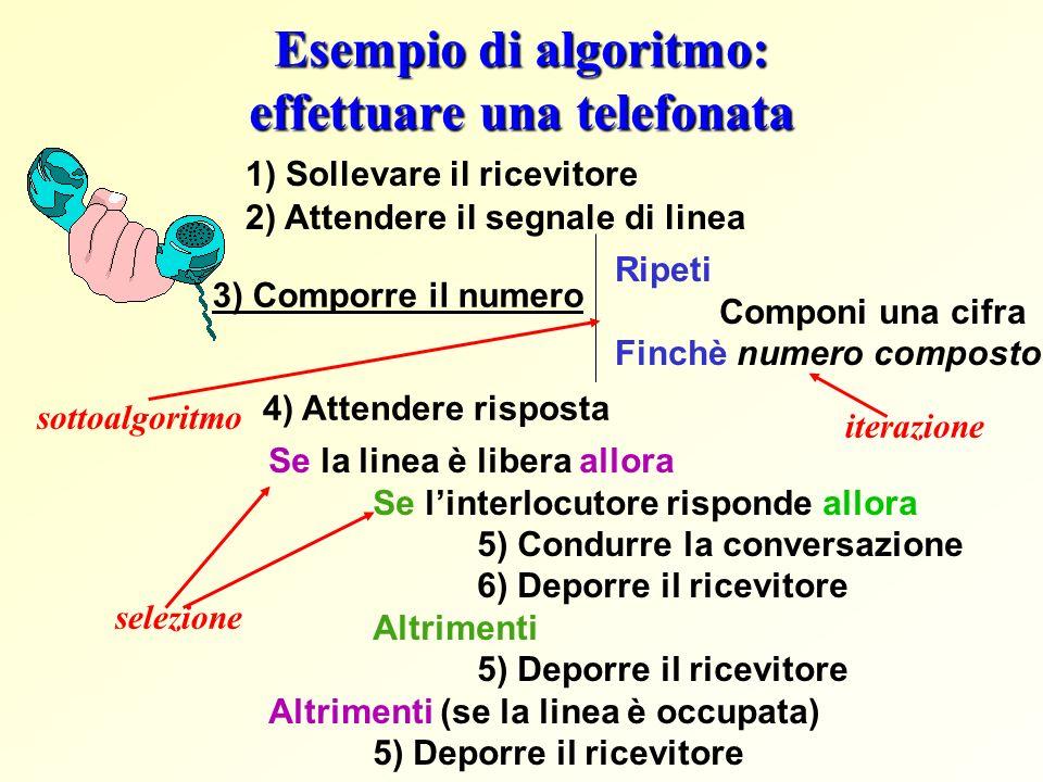 Esempio di algoritmo: effettuare una telefonata