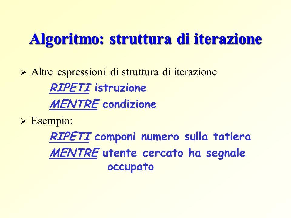Algoritmo: struttura di iterazione