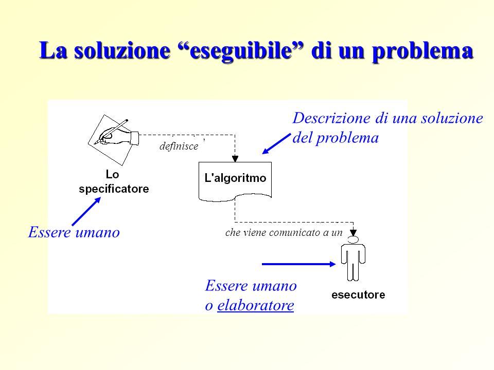 La soluzione eseguibile di un problema