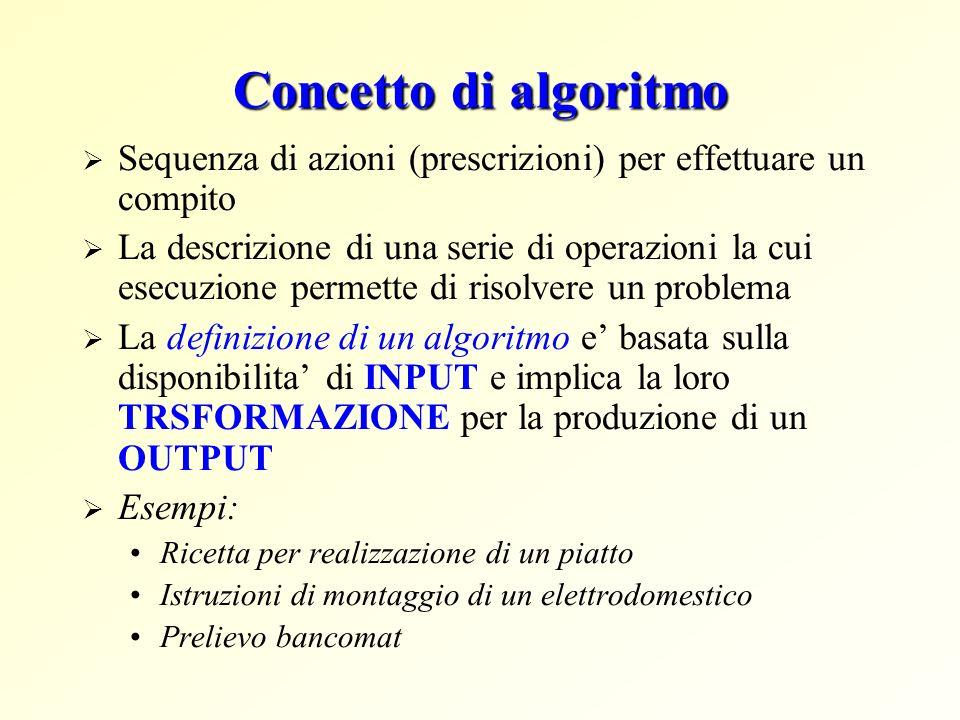 Concetto di algoritmo Sequenza di azioni (prescrizioni) per effettuare un compito.