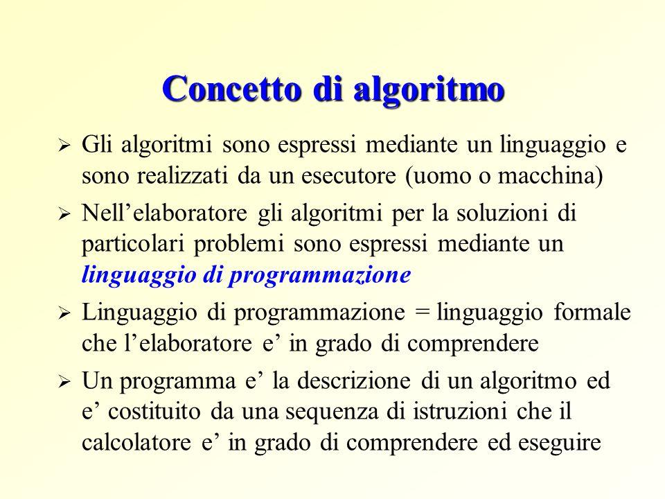 Concetto di algoritmo Gli algoritmi sono espressi mediante un linguaggio e sono realizzati da un esecutore (uomo o macchina)