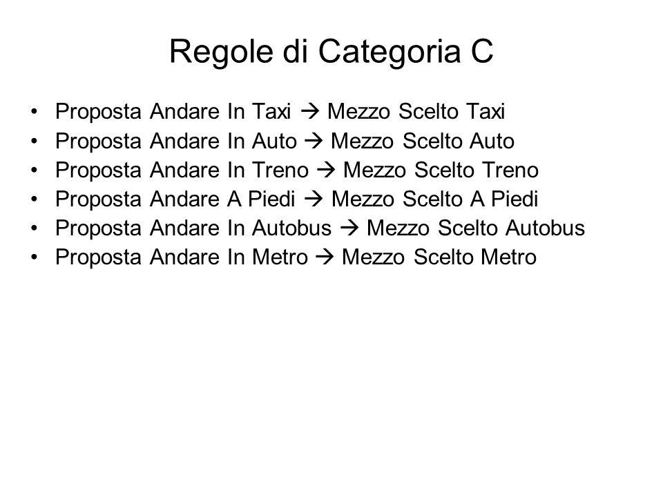 Regole di Categoria C Proposta Andare In Taxi  Mezzo Scelto Taxi