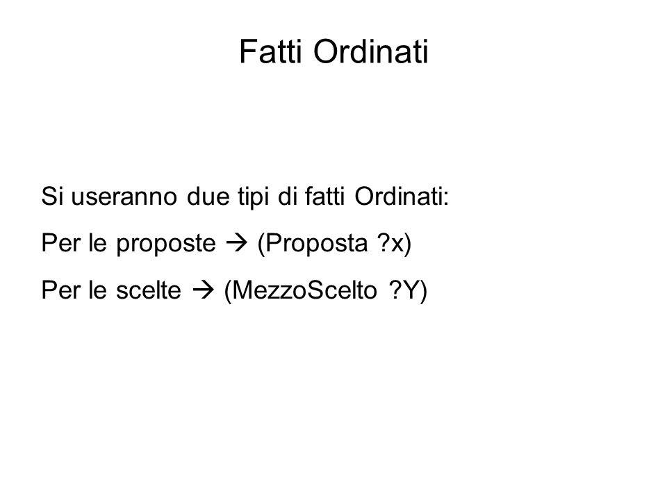 Fatti Ordinati Si useranno due tipi di fatti Ordinati: