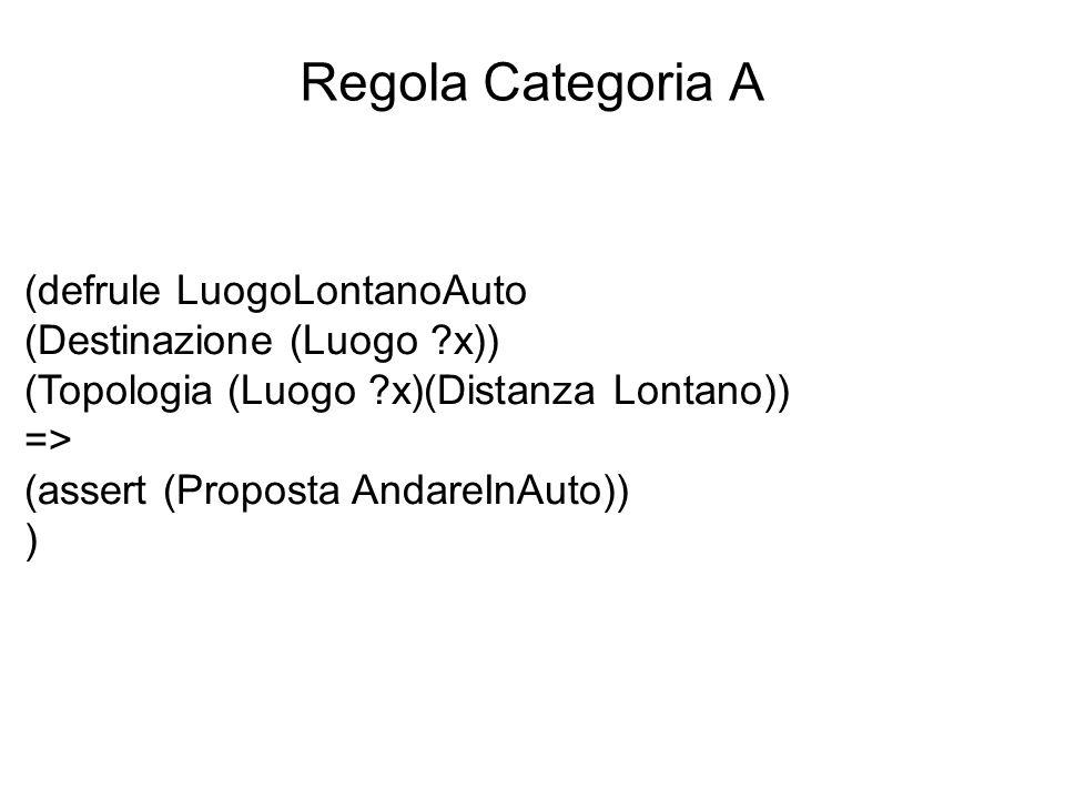 Regola Categoria A (defrule LuogoLontanoAuto (Destinazione (Luogo x))