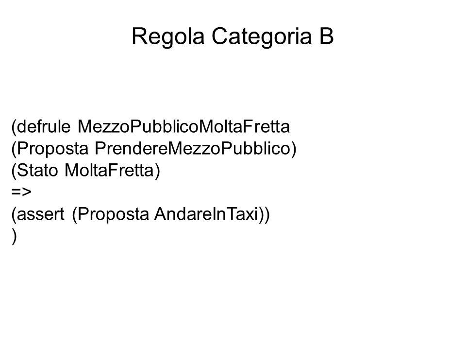Regola Categoria B (defrule MezzoPubblicoMoltaFretta