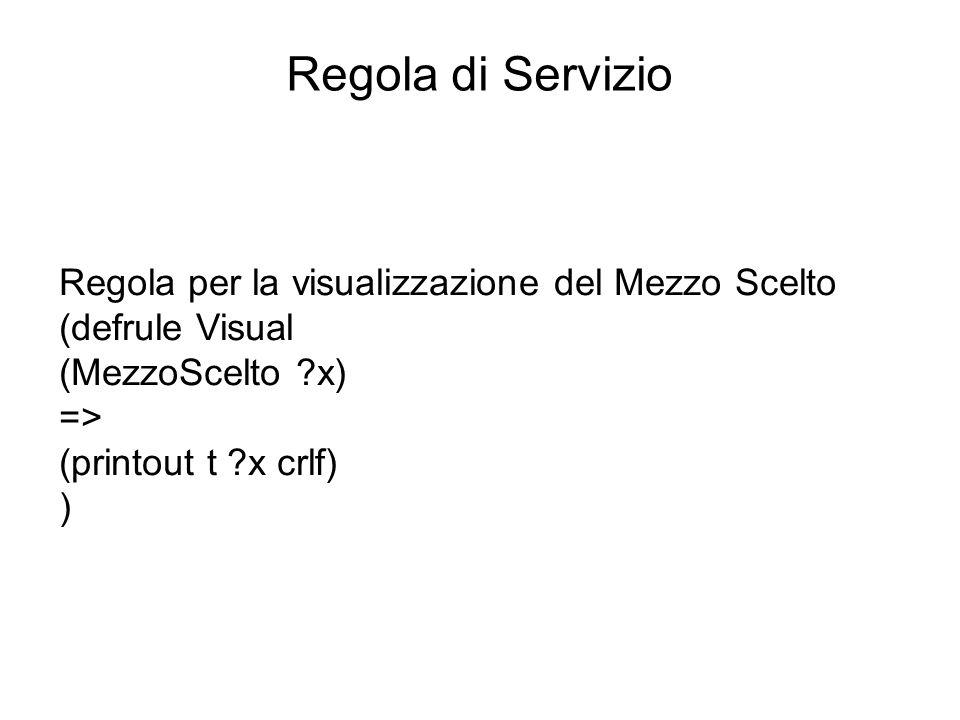Regola di Servizio Regola per la visualizzazione del Mezzo Scelto