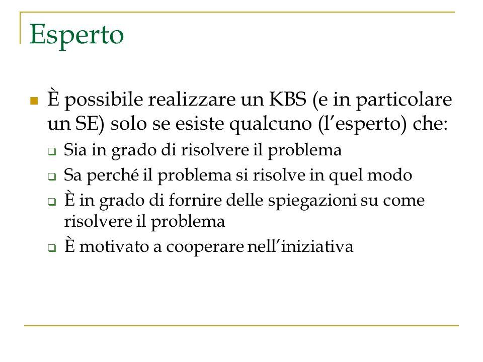 Esperto È possibile realizzare un KBS (e in particolare un SE) solo se esiste qualcuno (l'esperto) che: