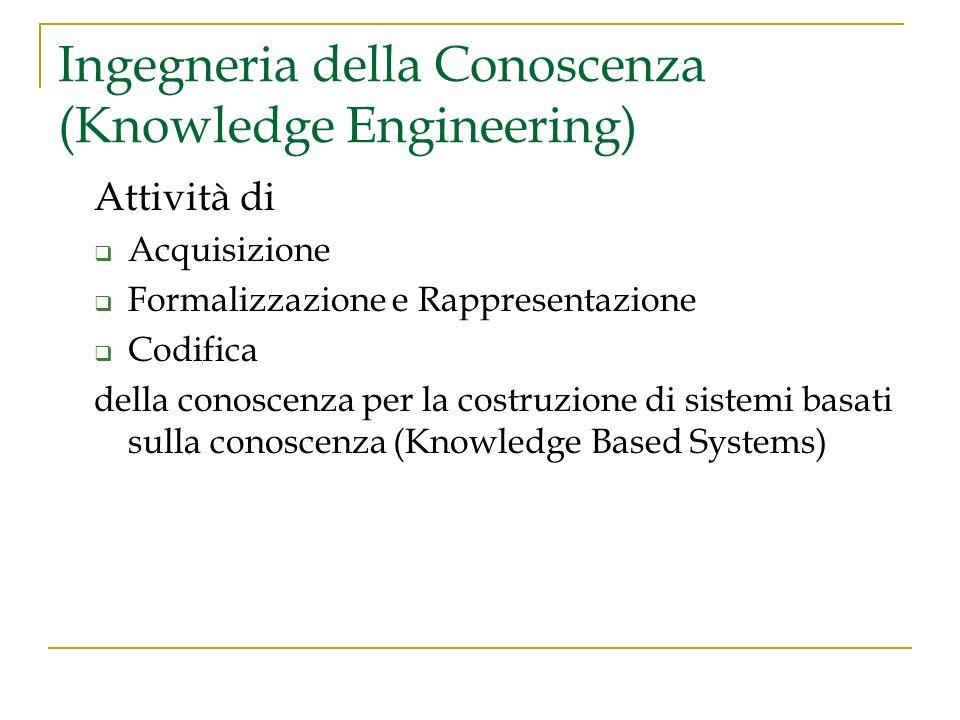 Ingegneria della Conoscenza (Knowledge Engineering)