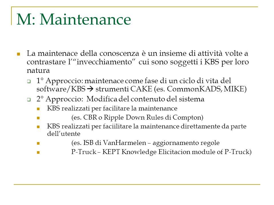 M: Maintenance La maintenace della conoscenza è un insieme di attività volte a contrastare l' invecchiamento cui sono soggetti i KBS per loro natura.