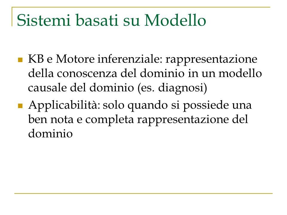 Sistemi basati su Modello
