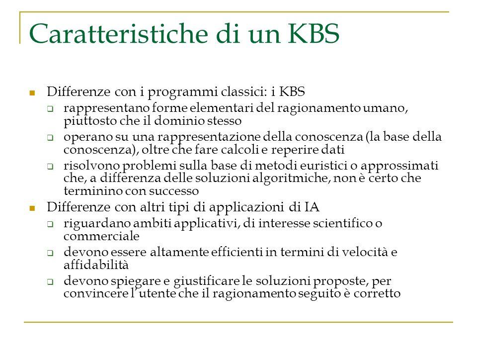 Caratteristiche di un KBS