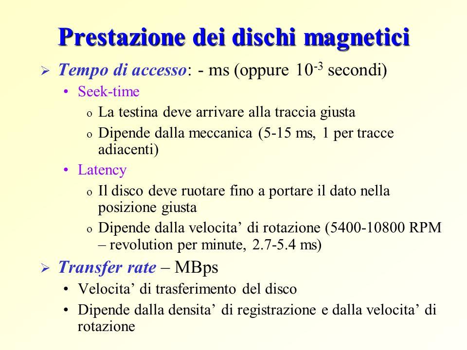 Prestazione dei dischi magnetici