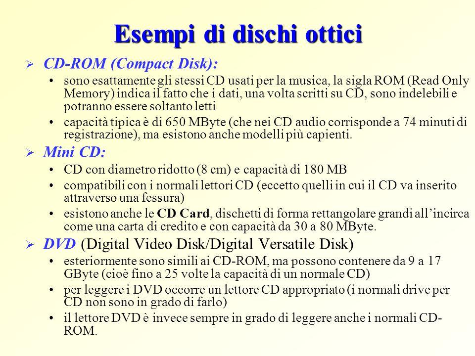Esempi di dischi ottici
