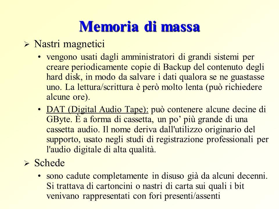 Memoria di massa Nastri magnetici Schede