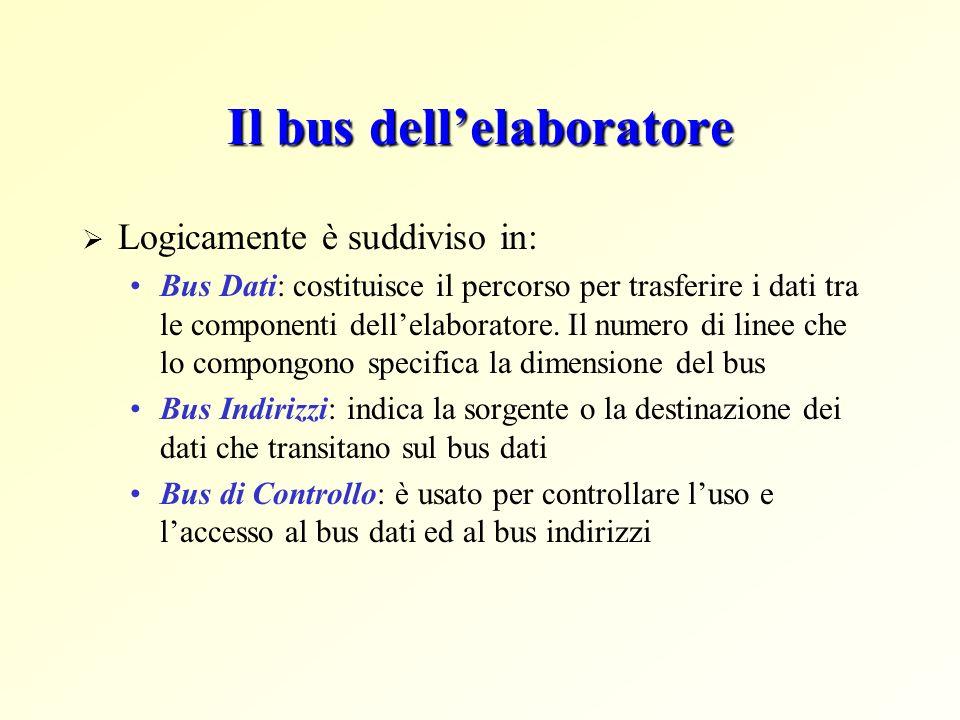 Il bus dell'elaboratore