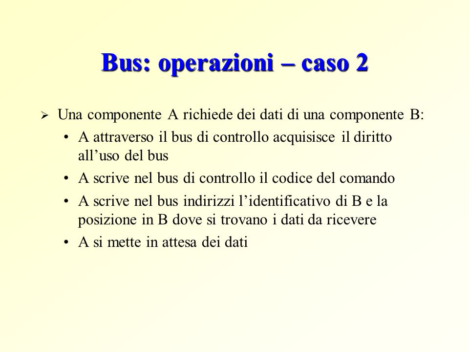 Bus: operazioni – caso 2 Una componente A richiede dei dati di una componente B: