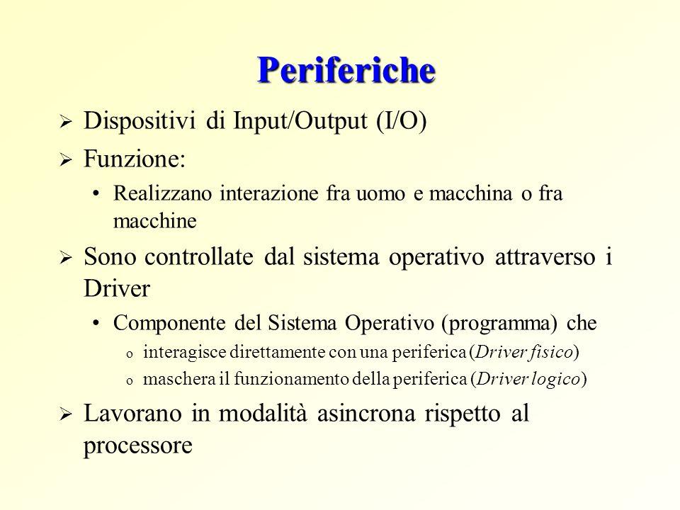 Periferiche Dispositivi di Input/Output (I/O) Funzione: