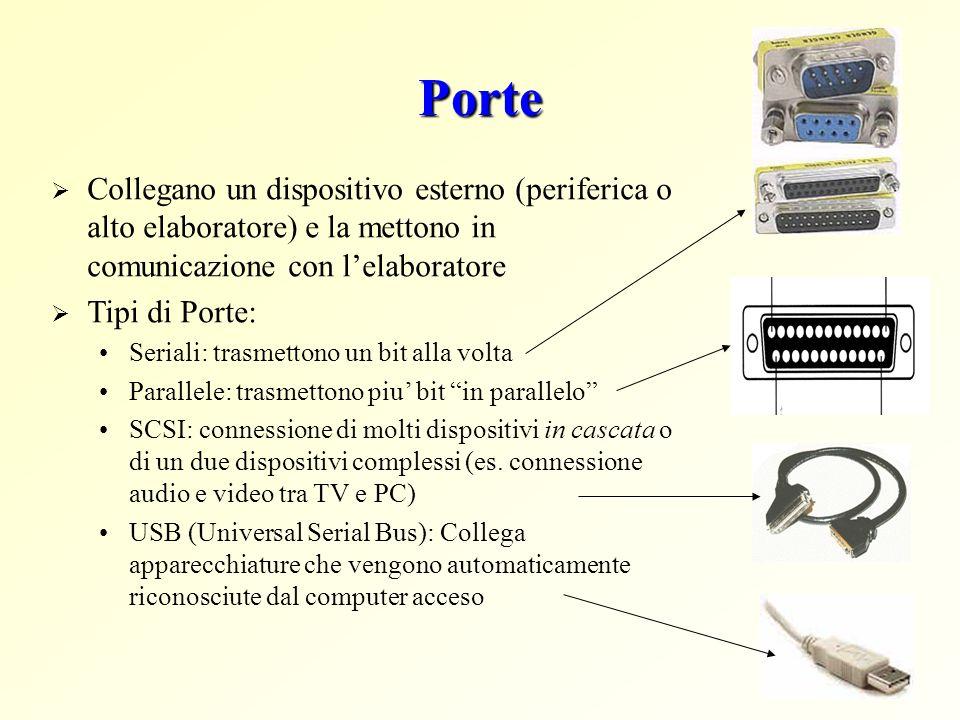 PorteCollegano un dispositivo esterno (periferica o alto elaboratore) e la mettono in comunicazione con l'elaboratore.