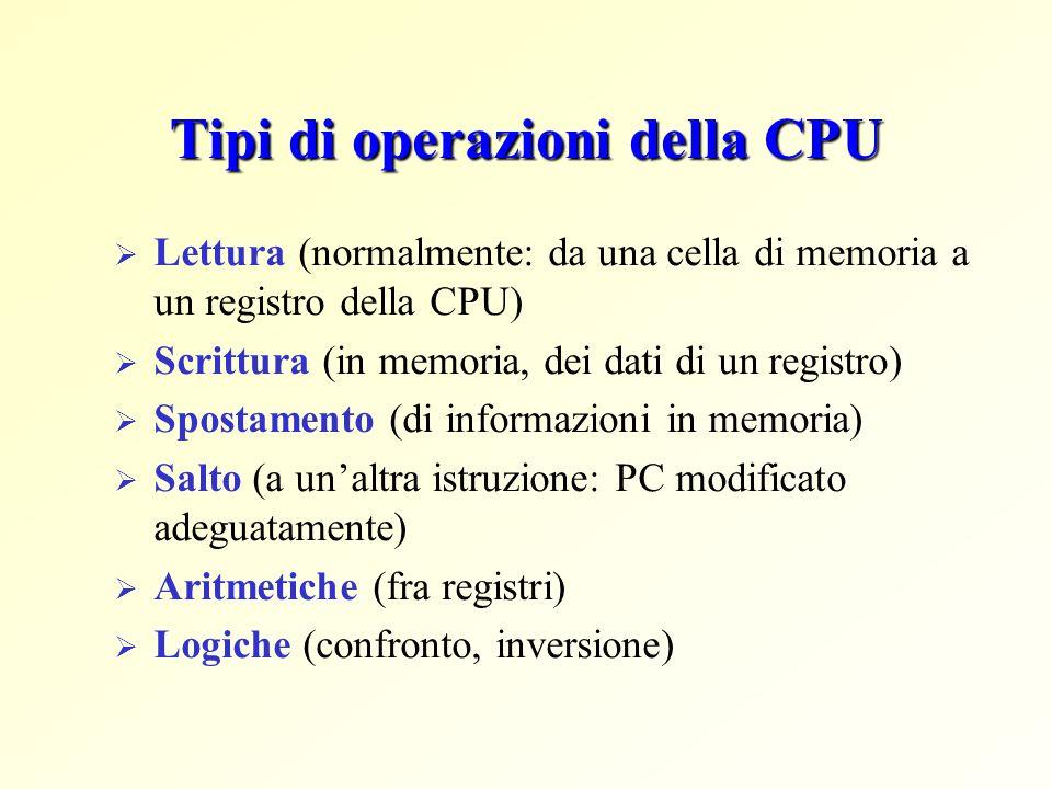Tipi di operazioni della CPU