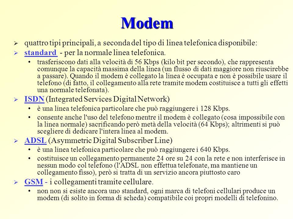 Modem quattro tipi principali, a seconda del tipo di linea telefonica disponibile: standard - per la normale linea telefonica.