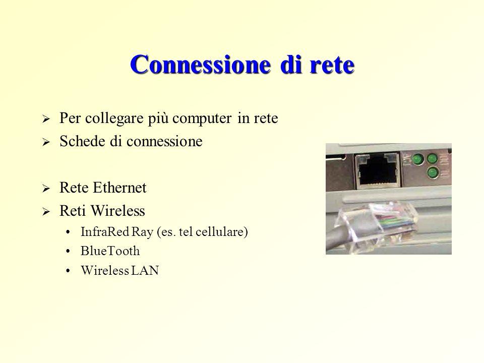 Connessione di rete Per collegare più computer in rete