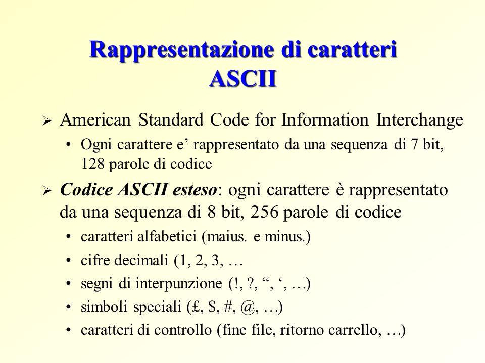 Rappresentazione di caratteri ASCII