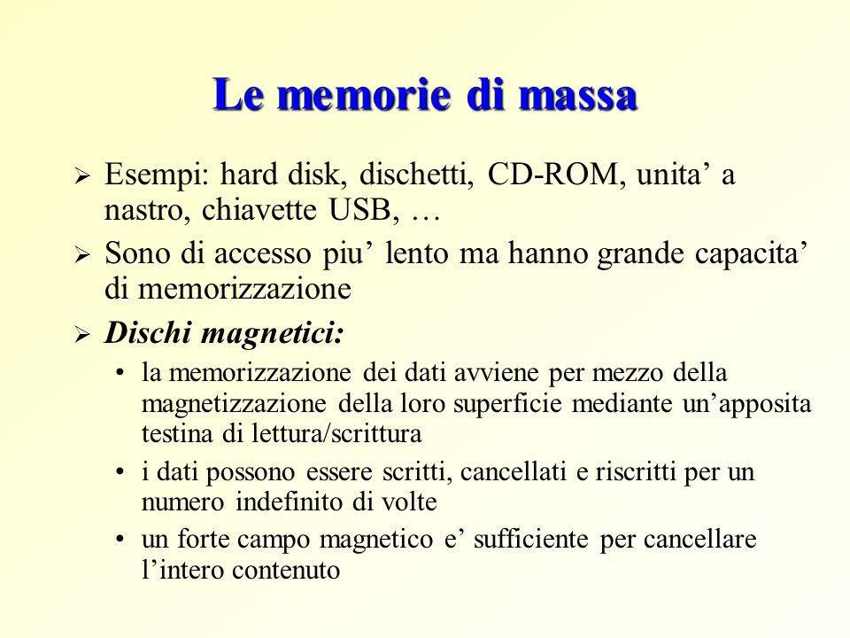 Le memorie di massa Esempi: hard disk, dischetti, CD-ROM, unita' a nastro, chiavette USB, …