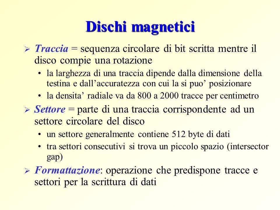 Dischi magnetici Traccia = sequenza circolare di bit scritta mentre il disco compie una rotazione.