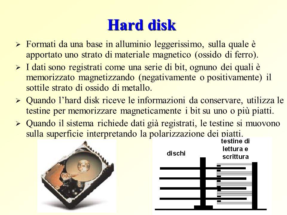 Hard disk Formati da una base in alluminio leggerissimo, sulla quale è apportato uno strato di materiale magnetico (ossido di ferro).