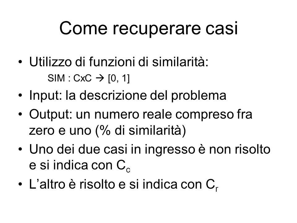 Come recuperare casi Utilizzo di funzioni di similarità: