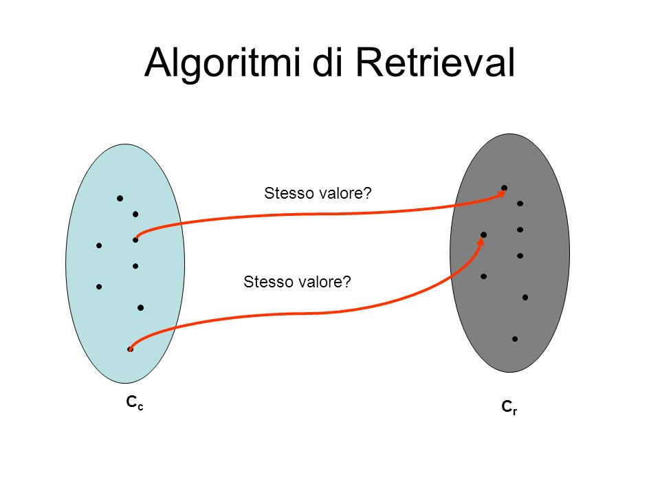 Algoritmi di Retrieval