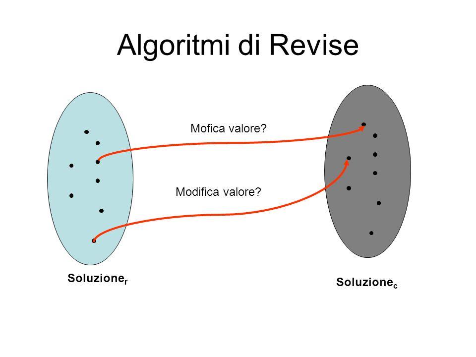Algoritmi di Revise Mofica valore Modifica valore Soluzioner