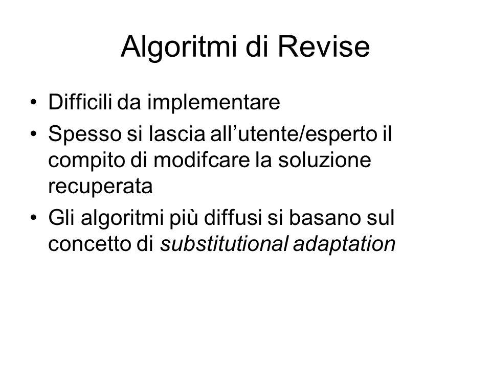 Algoritmi di Revise Difficili da implementare