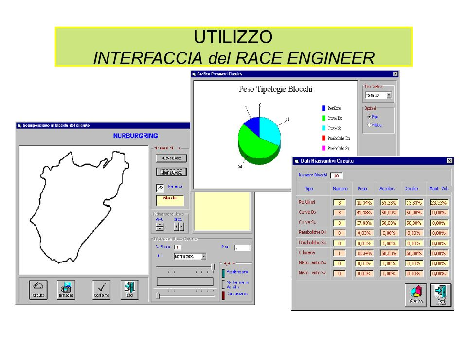 INTERFACCIA del RACE ENGINEER