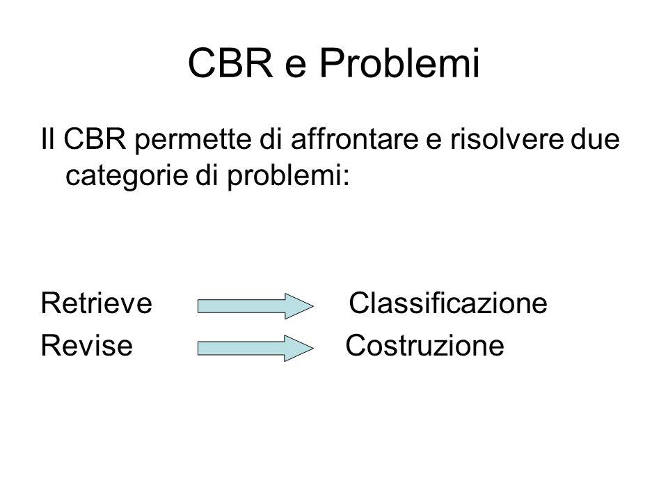 CBR e Problemi Il CBR permette di affrontare e risolvere due categorie di problemi: Retrieve Classificazione.