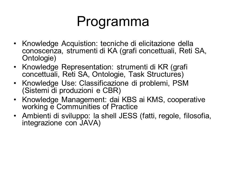 Programma Knowledge Acquistion: tecniche di elicitazione della conoscenza, strumenti di KA (grafi concettuali, Reti SA, Ontologie)