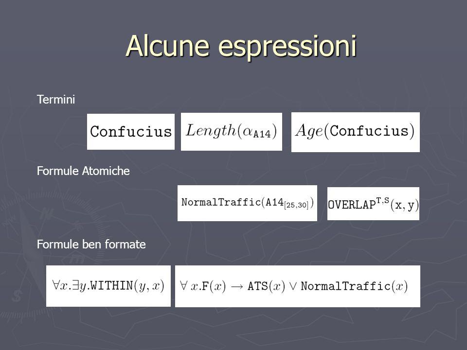 Alcune espressioni Termini Formule Atomiche Formule ben formate
