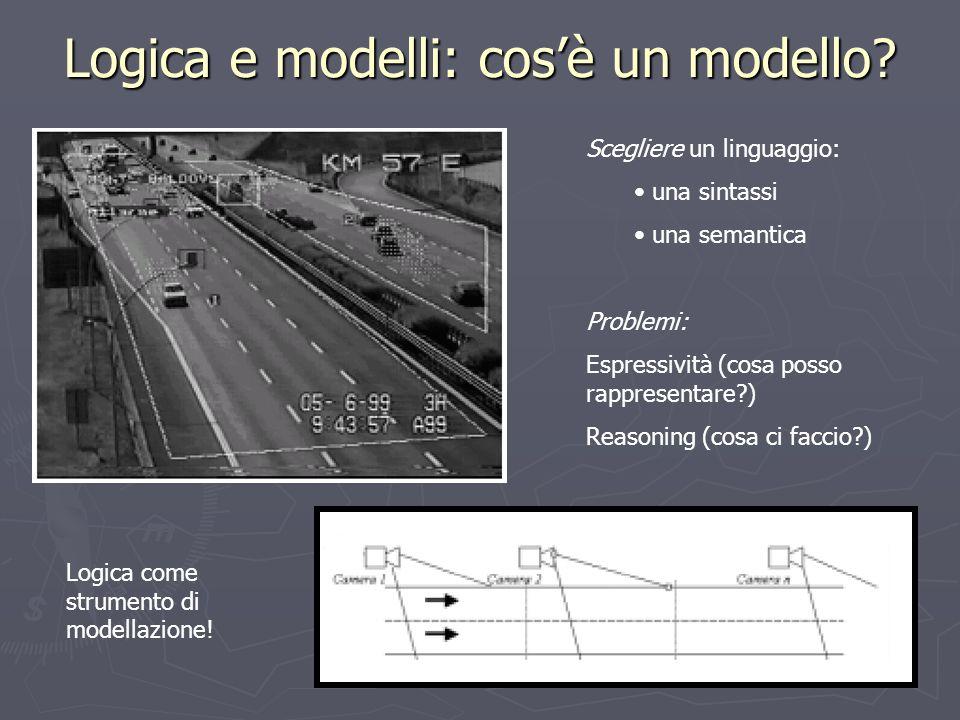 Logica e modelli: cos'è un modello
