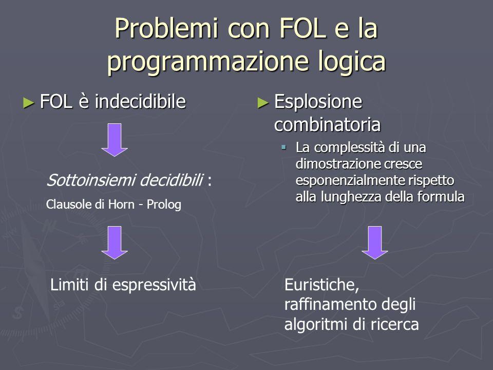 Problemi con FOL e la programmazione logica