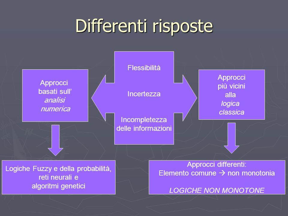 Differenti risposte Flessibilità Incertezza Approcci Approcci