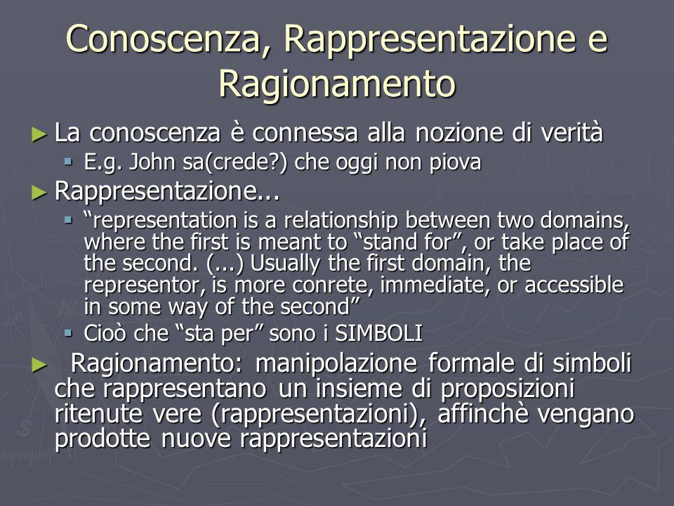 Conoscenza, Rappresentazione e Ragionamento