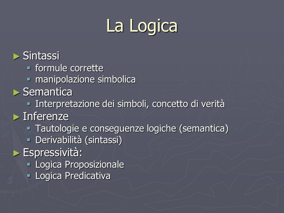 La Logica Sintassi Semantica Inferenze Espressività: formule corrette